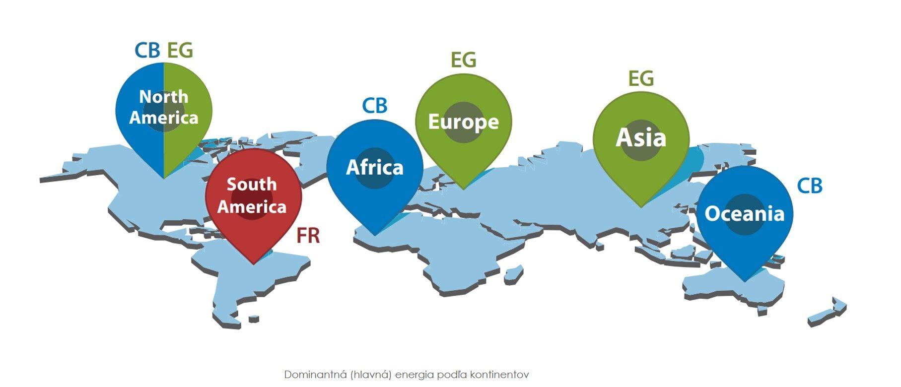 4 insights typy podla kontinentov